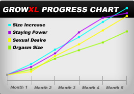 Grow-XL-Scam-Side-Effects-review-before-after-graph-results-reviews-free-trial-sample-blast-xl-false-fake-Becoming-Alpha-Male