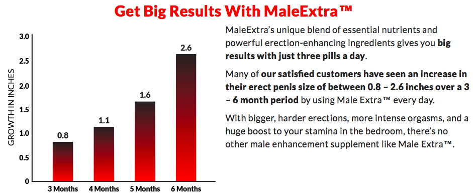 Male-Extra-Pills-results-review-how-does-it-work-how-to-use-male-extra-does-it-work-results-male-enhancement-pill-reviews-increase-size-growth-Becoming-Alpha-Male