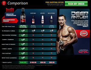 Deer Antler Spray – Review – Before And After Results from ...